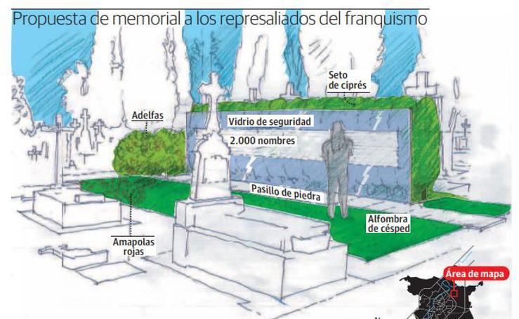 Propuesta memorial a los represaliados del franquismo