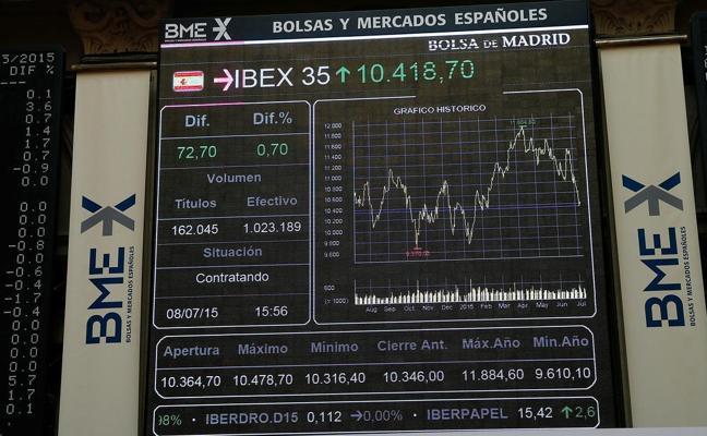 Las dudas políticas en Estados Unidos devuelven al Ibex-35 a los 10.000 puntos