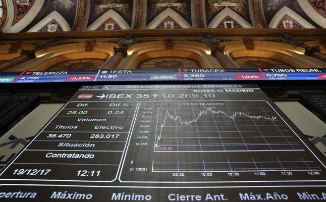 El Ibex recupera los 10.300 a la espera del resultado electoral en Cataluña