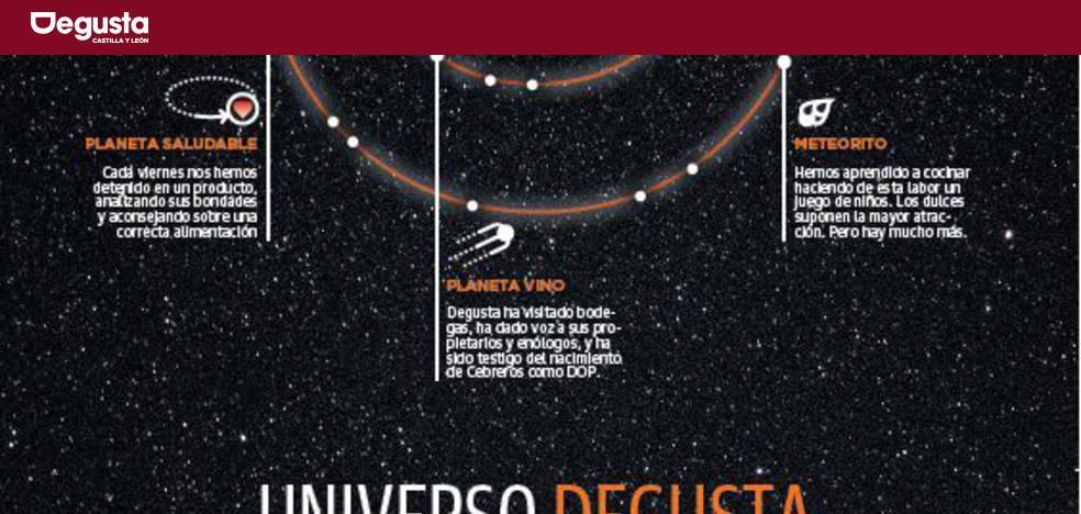 El Universo Degusta, un cosmos de sabor