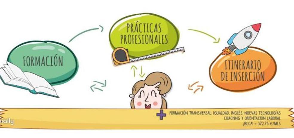 'Quédate en Palencia' abre el plazo de inscripción