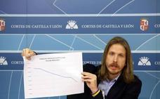 Valladolid Toma la Palabra establecerá «cauces de diálogo» con Podemos