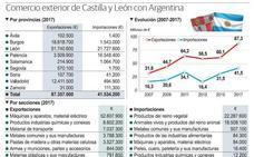 Inquietud entre las casi 200 empresas de la comunidad que venden en Argentina e Irán