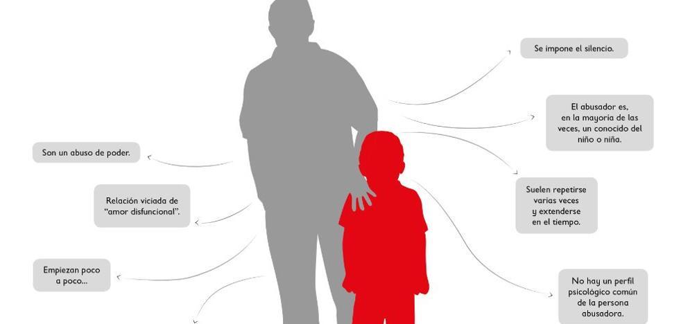 «Mi padre abusó de mí hasta los 13 años, después pasó a las palizas»