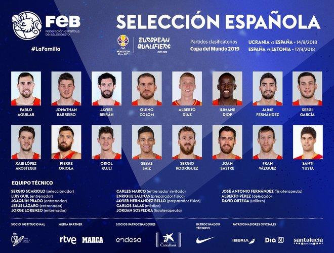 Sergio Rodríguez, convocado para jugar contra Ucrania y Letonia