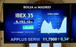 El Ibex-35 da un paso más hacia los 9.200 puntos