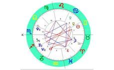 Horóscopo de hoy 8 de diciembre de 2018: predicción en el amor y trabajo