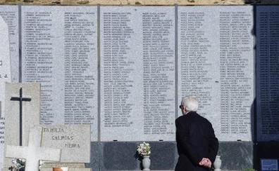 Memoria y Justicia ultima un homenaje a 5.000 encausados republicanos