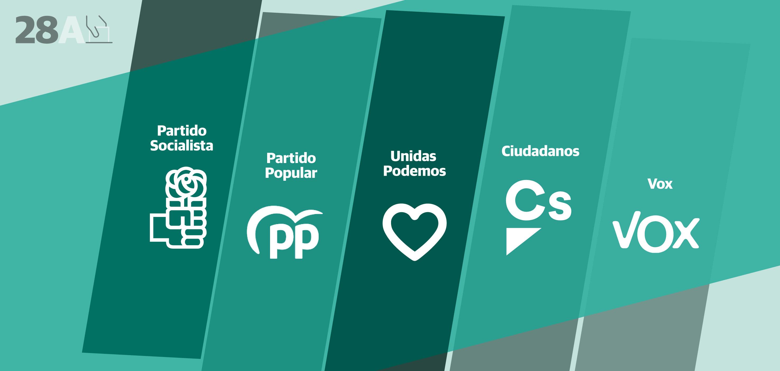 Compara los programas electorales: estas son las propuestas de PSOE, PP, Podemos, Cs y Vox