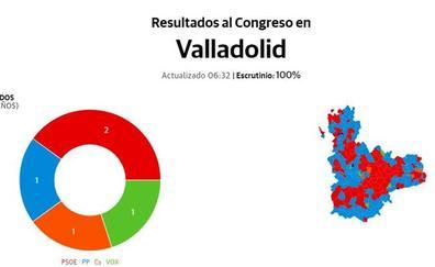 El PP acentúa su caída en el alfoz y Cs es ya la segunda fuerza en 32 pueblos de Valladolid
