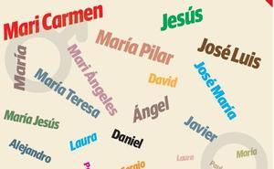 Mari Carmen, el nombre más común en Palencia