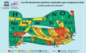 Tu móvil tiene 30 elementos de la tabla periódica