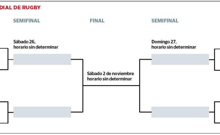 Fase decisiva del Mundial de Rugby